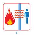 Royal-Fire Safe